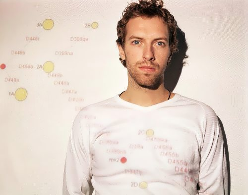 Chris Martin – English musician