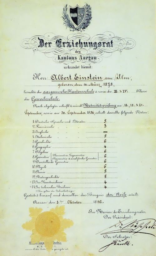 Matriculation certificate, 1896