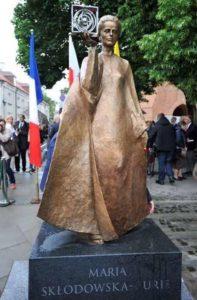 Maria Sklodowska-Curie Memorial, Warsaw